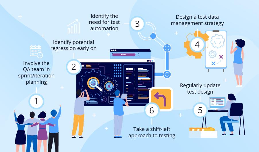 Qa Process Improvement 6 Steps To Take
