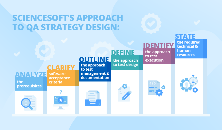 Design a Test Strategy in 6 Steps and Enjoy a Mature Quality Assurance Process