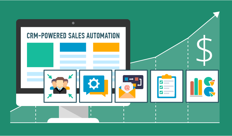 Sales Automation: Why, What, How