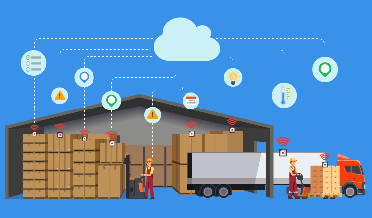 Connected supply chain: top questions answered