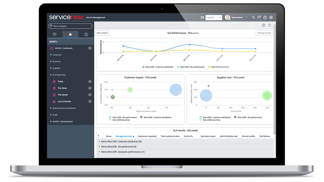 ServiceNow App for Supplier Performance Analysis and Visualization
